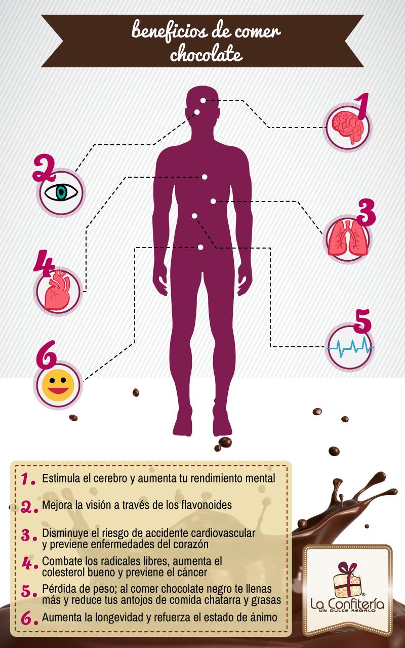 Conozca los beneficios del chocolate para la salud - La Confiteria